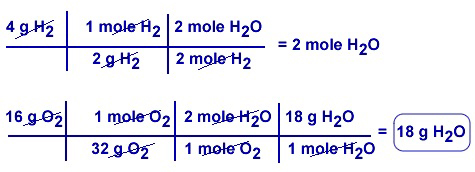 how to go from grams to liters stoichiometry